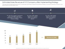 Estimated Sales Revenue Of XYZ Company After Implementing Strategy Adapt Ppt Powerpoint Background