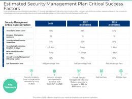 Estimated Security Management Plan Critical Success Factors Ppt Ideas Format Ideas