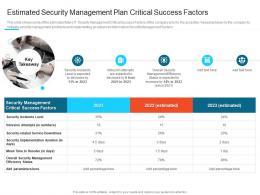 Estimated Security Management Plan Steps Set Up Advanced Security Management Plan Ppt Rules
