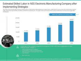 Estimated Skilled Labor In NSS Electronic Strategies Strategies Improve Skilled Labor Shortage Company