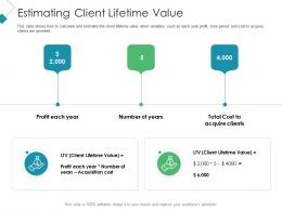Estimating Client Lifetime Value Client Acquisition Costing For Acquiring Ppt Background