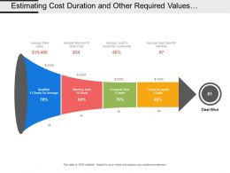 Estimating Cost Duration And Other Required Values At Different Sales Funnel Stages