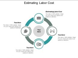 Estimating Labor Cost Ppt Powerpoint Presentation Portfolio Guide Cpb