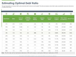 Estimating Optimal Debt Ratio Ppt Powerpoint Presentation Outline Inspiration