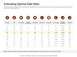 Estimating Optimal Debt Ratio Rethinking Capital Structure Decision Ppt Powerpoint