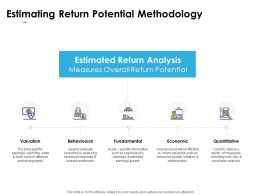 Estimating Return Potential Methodology Ppt Powerpoint Presentation Gallery Ideas