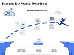 Estimating Risk Potential Methodology Ppt Powerpoint Layouts