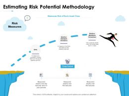 Estimating Risk Potential Methodology Ppt Powerpoint Presentation Layouts Graphic Tips