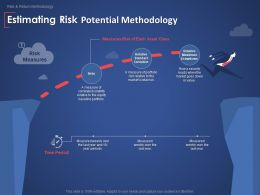 Estimating Risk Potential Methodology Time Period Ppt Powerpoint Presentation Pictures Layout Ideas