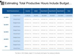 Estimating Total Productive Hours Include Budget Vs Actual Hours In Particular Departments