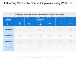 Estimating Value Of Number Of Employees Using Work Life Balance Program Offered Annually