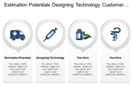Estimation Potentials Designing Technology Customer Requirements Performance Indicators