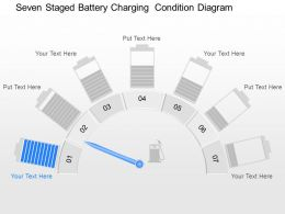 et Seven Staged Battery Charging Condition Diagram Powerpoint Template