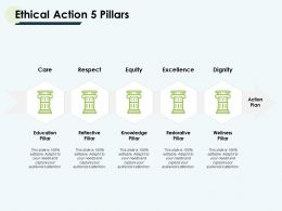 Ethical Action 5 Pillars Knowledge Ppt Powerpoint Slides