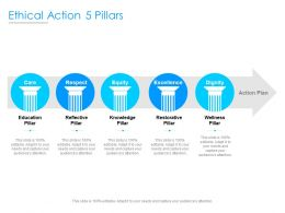 Ethical Action 5 Pillars Ppt Powerpoint Presentation Styles Summary