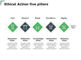 Ethical Action Five Pillars Excellences Ppt Powerpoint Presentation Layouts Format