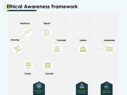 Ethical Awareness Framework Develop Ppt Powerpoint Slides