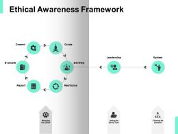 Ethical Awareness Framework Leadership Ppt Powerpoint Presentation Icon Aids