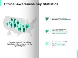 Ethical Awareness Key Statistics Location Ppt Powerpoint Presentation Icon Brochure