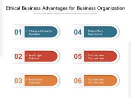 Ethical Business Advantages For Business Organization