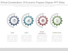 Ethical Considerations Of Economic Progress Diagram Ppt Slides