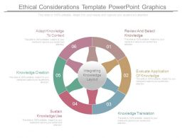 Ethical Considerations Template Powerpoint Graphics