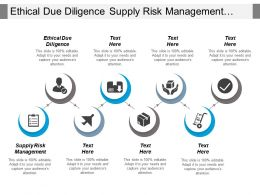 Ethical Due Diligence Supply Risk Management Succession Planning Cpb