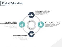 Ethical Education Developing Ethical Sensitivity Ppt Powerpoint Presentation File Format