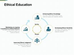 Ethical Education Knowledge Ppt Powerpoint Presentation File Deck