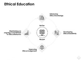 Ethical Education Knowledge Ppt Powerpoint Presentation Slides