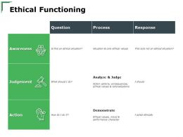 Ethical Functioning Awaireness Ppt Powerpoint Presentation Layouts Portrait