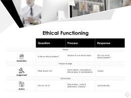 Ethical Functioning Judgement Process Ppt Powerpoint Slides