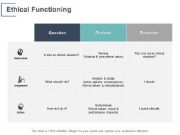 Ethical Functioning Response Ppt Powerpoint Presentation File Format Ideas