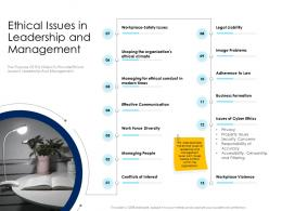Ethical Issues In Leadership And Management Leaders Vs Managers Ppt Powerpoint Presentation Ideas Graphics
