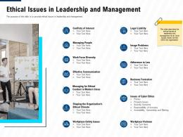 Ethical Issues In Leadership And Management Leadership And Management Learning Outcomes Ppt Model