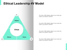 Ethical Leadership 4v Model Vision Ppt Powerpoint Presentation Icon Example Topics