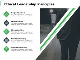 Ethical Leadership Principles Community Ppt Powerpoint Presentation Layouts Smartart