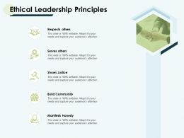 Ethical Leadership Principles Community Ppt Powerpoint Slides