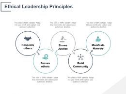 Ethical Leadership Principles Manifests Honesty Ppt Powerpoint Presentation File Skills