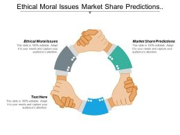 Ethical Moral Issues Market Share Predictions Types Network Cpb