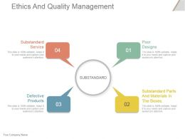 Ethics And Quality Management Powerpoint Slide Design Ideas