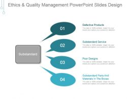 Ethics And Quality Management Powerpoint Slides Design