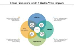 Ethics Framework Inside 4 Circles Venn Diagram
