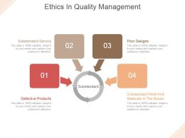 Ethics In Quality Management Powerpoint Slide Designs Download