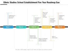 Ethnic Studies School Establishment Five Year Roadmap Sue