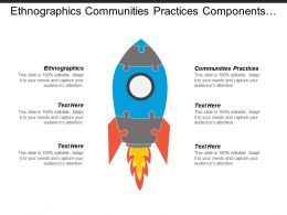 Ethnographics Communities Practices Components Culture Corporate communications Industrial Marketing Cpb