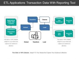Etl Applications Transaction Data With Reporting Tool