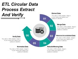 Etl Circular Data Process Extract And Verify