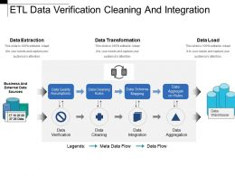 Etl Data Verification Cleaning And Integration