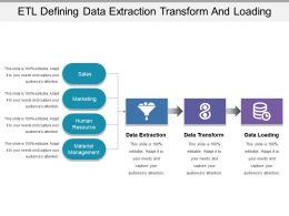 Etl Defining Data Extraction Transform And Loading